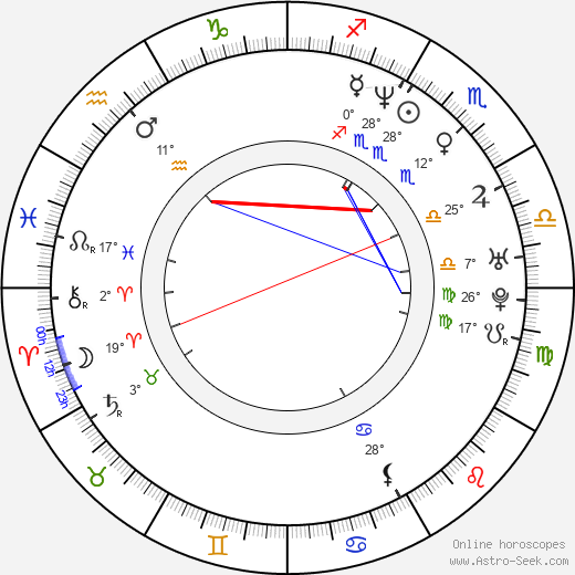 Callie Thorne birth chart, biography, wikipedia 2019, 2020