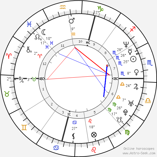 Carol Damon birth chart, biography, wikipedia 2020, 2021