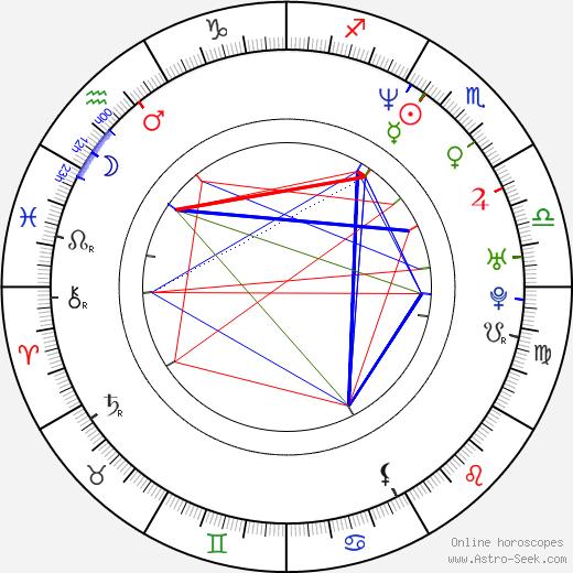Chenoa Maxwell день рождения гороскоп, Chenoa Maxwell Натальная карта онлайн