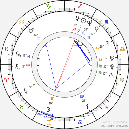 Christopher Racster birth chart, biography, wikipedia 2017, 2018