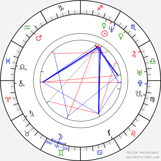 Christopher Racster astro natal birth chart, Christopher Racster horoscope, astrology