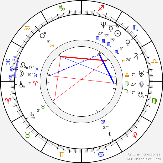 Daphne Rubin-Vega birth chart, biography, wikipedia 2020, 2021