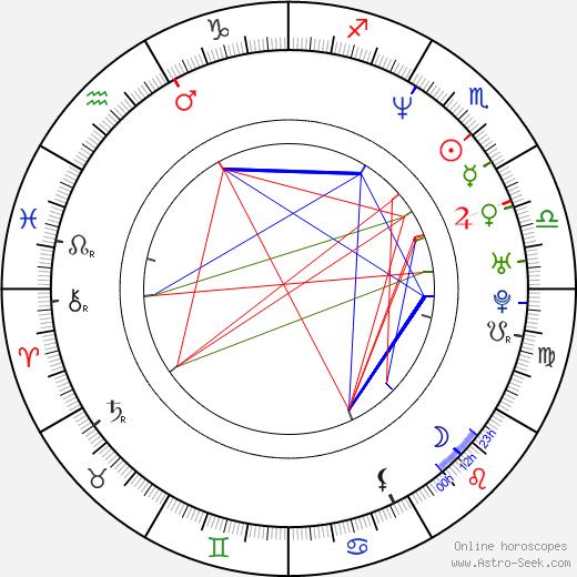Fieldy birth chart, Fieldy astro natal horoscope, astrology