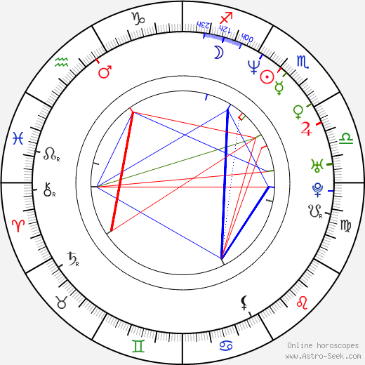 Gilbert Rosales birth chart, Gilbert Rosales astro natal horoscope, astrology