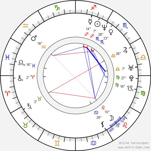 Jennifer Elise Cox birth chart, biography, wikipedia 2018, 2019