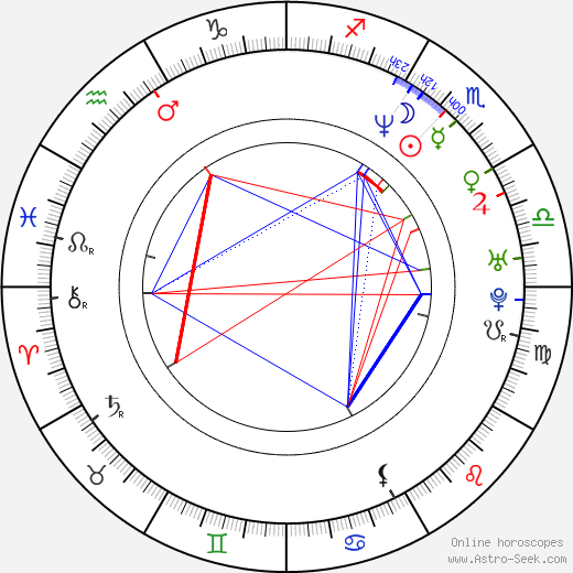 Jens Lehmann birth chart, Jens Lehmann astro natal horoscope, astrology