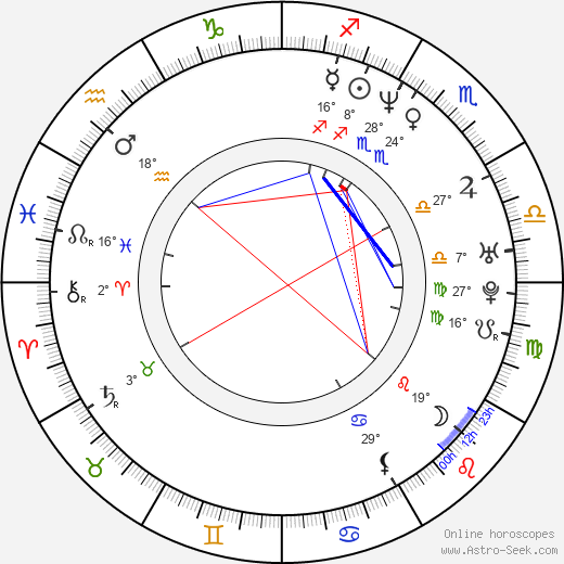 Marc Forster birth chart, biography, wikipedia 2020, 2021