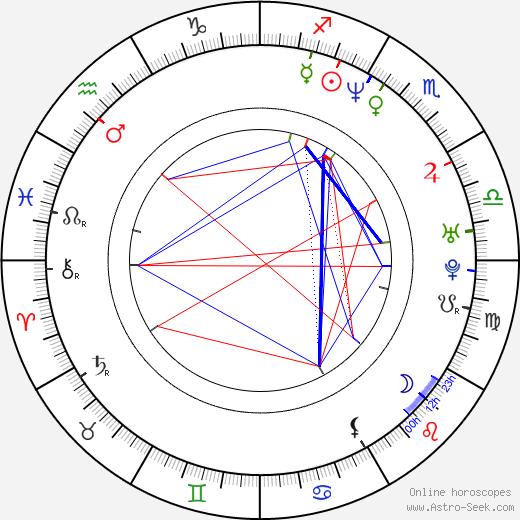 Marc Forster tema natale, oroscopo, Marc Forster oroscopi gratuiti, astrologia