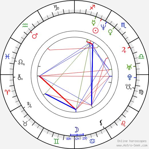 Marek Bukowski tema natale, oroscopo, Marek Bukowski oroscopi gratuiti, astrologia