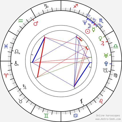 Marmee Cosico astro natal birth chart, Marmee Cosico horoscope, astrology