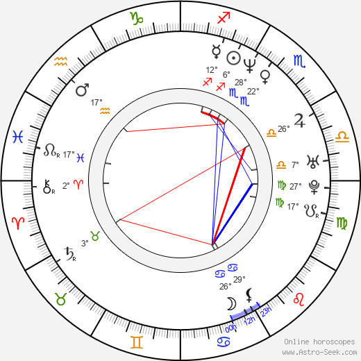 Martin Cummins birth chart, biography, wikipedia 2019, 2020