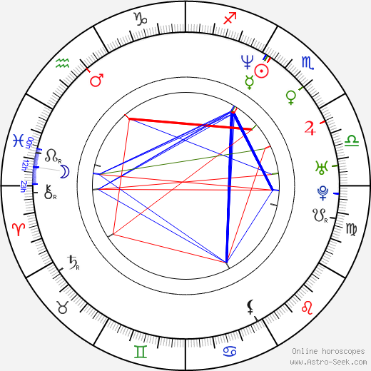 Matt Fish день рождения гороскоп, Matt Fish Натальная карта онлайн