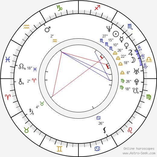 Michelle Clunie birth chart, biography, wikipedia 2019, 2020
