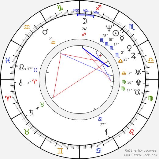 Mietta birth chart, biography, wikipedia 2019, 2020