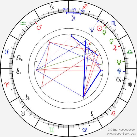 Mietta birth chart, Mietta astro natal horoscope, astrology