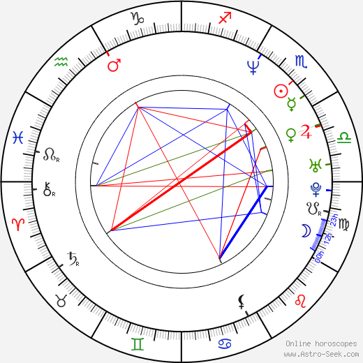P. Diddy, Puff Daddy astro natal birth chart, P. Diddy, Puff Daddy horoscope, astrology