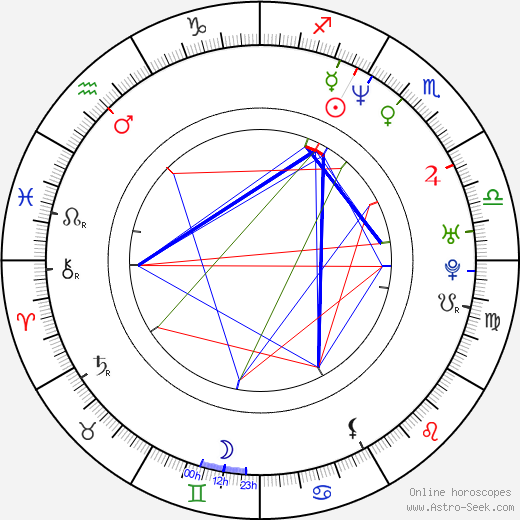 Patricia Kelly tema natale, oroscopo, Patricia Kelly oroscopi gratuiti, astrologia