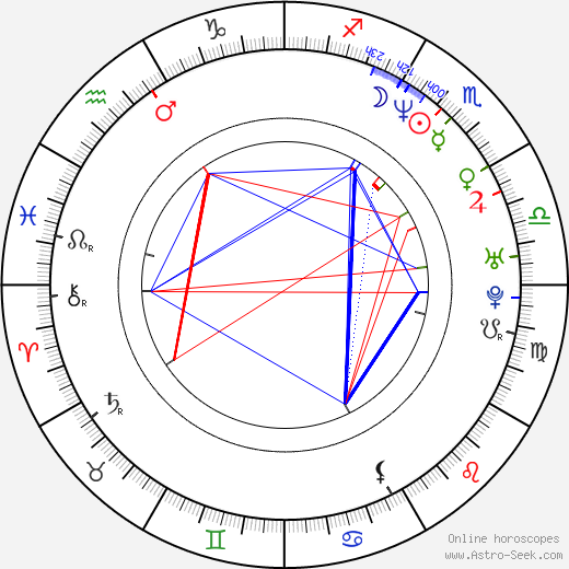 Peter Craig день рождения гороскоп, Peter Craig Натальная карта онлайн