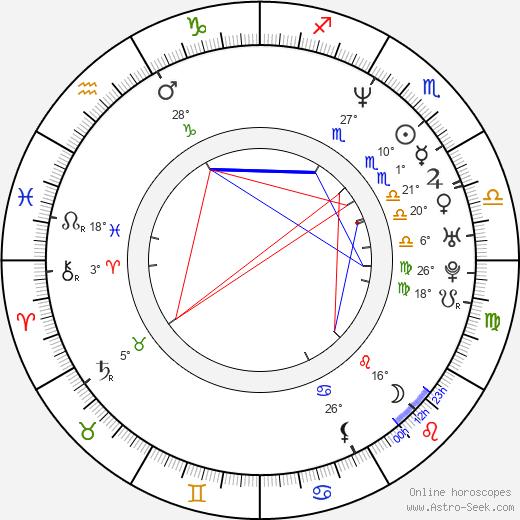 Reginald Arvizu birth chart, biography, wikipedia 2020, 2021