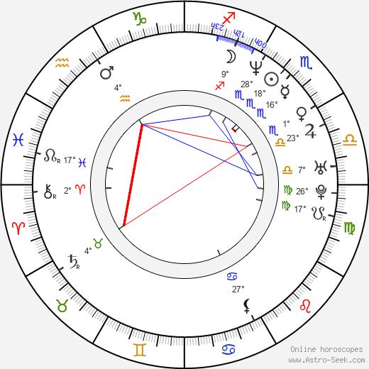 Richard Dormer birth chart, biography, wikipedia 2019, 2020