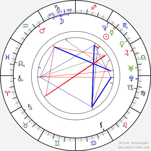 Rob Youngblood astro natal birth chart, Rob Youngblood horoscope, astrology