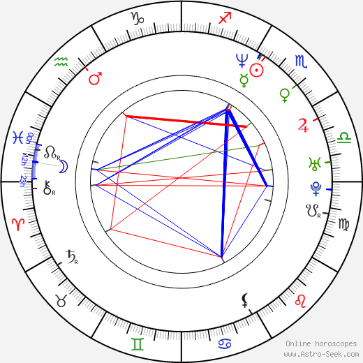 Sam Cassell astro natal birth chart, Sam Cassell horoscope, astrology
