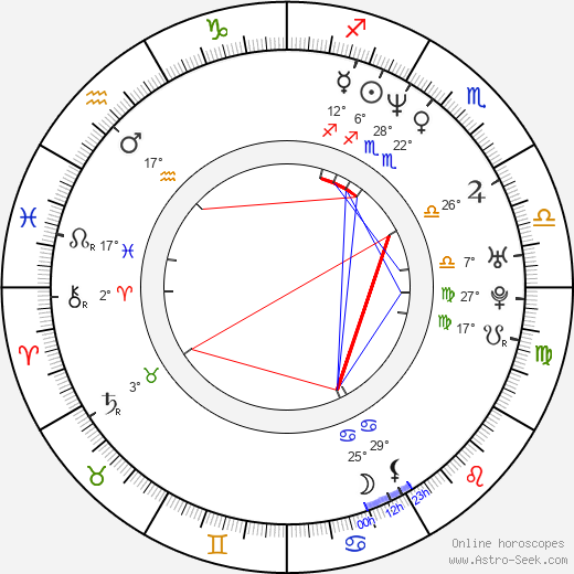 Stuart Laing birth chart, biography, wikipedia 2018, 2019