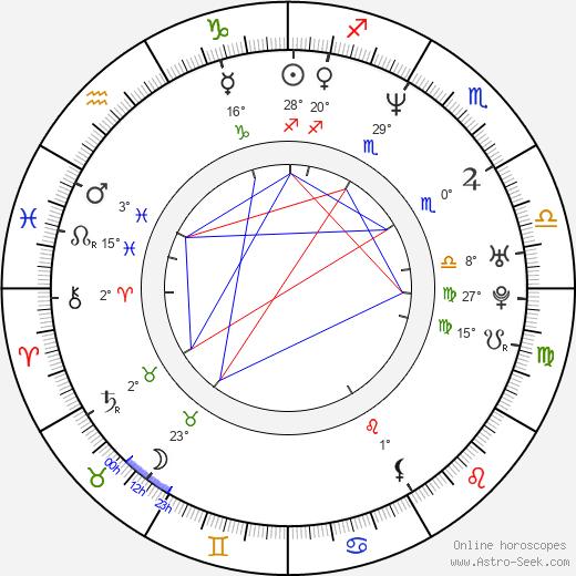 Adrián Caetano birth chart, biography, wikipedia 2020, 2021