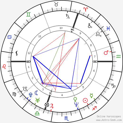 Bérengère Bonte birth chart, Bérengère Bonte astro natal horoscope, astrology