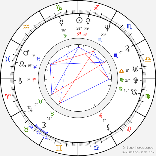 Brian O'Halloran birth chart, biography, wikipedia 2019, 2020
