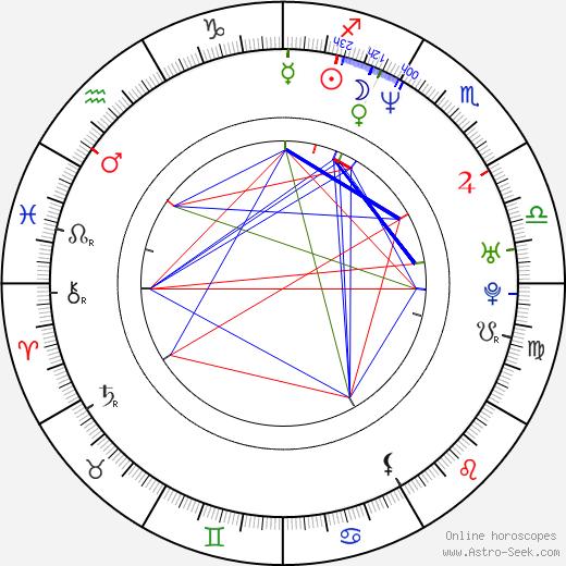 Bryan Goeres astro natal birth chart, Bryan Goeres horoscope, astrology