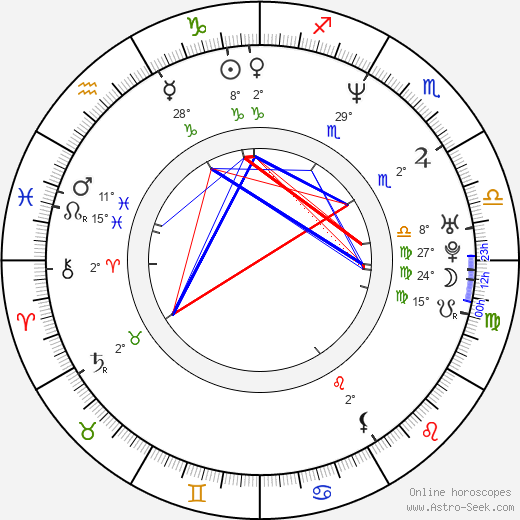 Cade Courtley birth chart, biography, wikipedia 2020, 2021