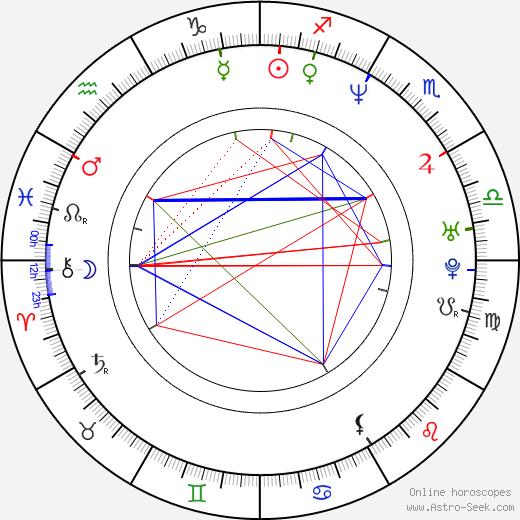 Christina Cabot tema natale, oroscopo, Christina Cabot oroscopi gratuiti, astrologia