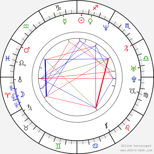 Chuck Liddell astro natal birth chart, Chuck Liddell horoscope, astrology