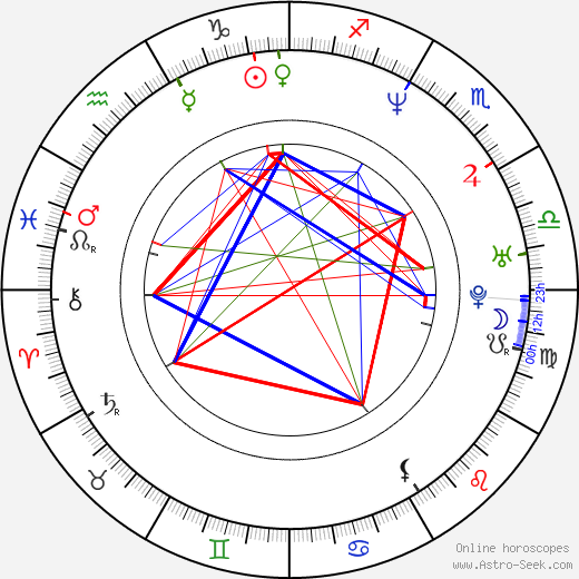 Dave England astro natal birth chart, Dave England horoscope, astrology