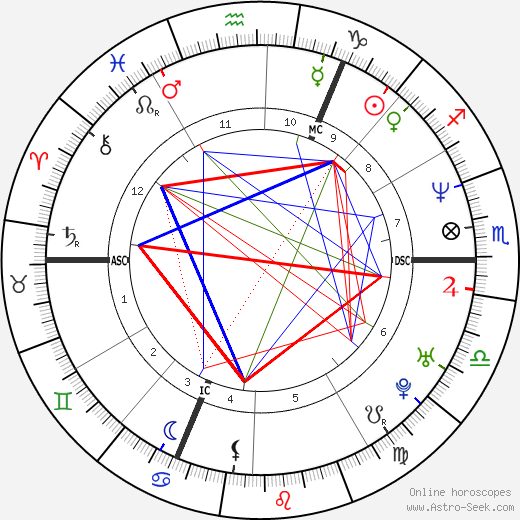 Ed Miliband astro natal birth chart, Ed Miliband horoscope, astrology