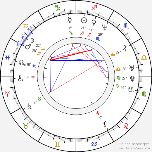 Evric Gray birth chart, biography, wikipedia 2018, 2019