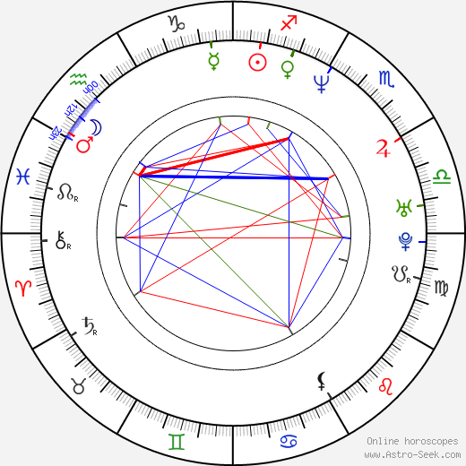 Evric Gray astro natal birth chart, Evric Gray horoscope, astrology