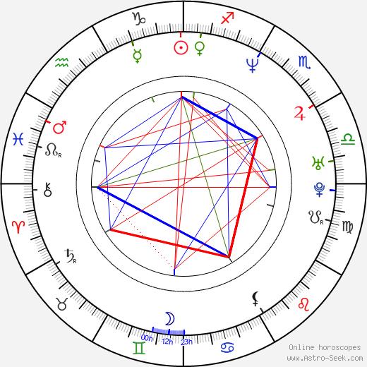 Hye-ri Kim tema natale, oroscopo, Hye-ri Kim oroscopi gratuiti, astrologia