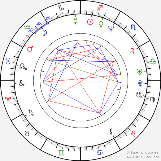 J. A. Steel astro natal birth chart, J. A. Steel horoscope, astrology