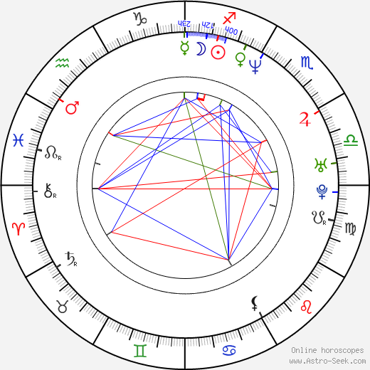 Jakob Dylan birth chart, Jakob Dylan astro natal horoscope, astrology