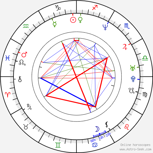 Jaron Löwenberg birth chart, Jaron Löwenberg astro natal horoscope, astrology
