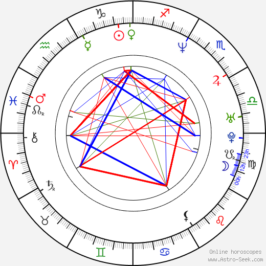 Jennifer Ehle astro natal birth chart, Jennifer Ehle horoscope, astrology