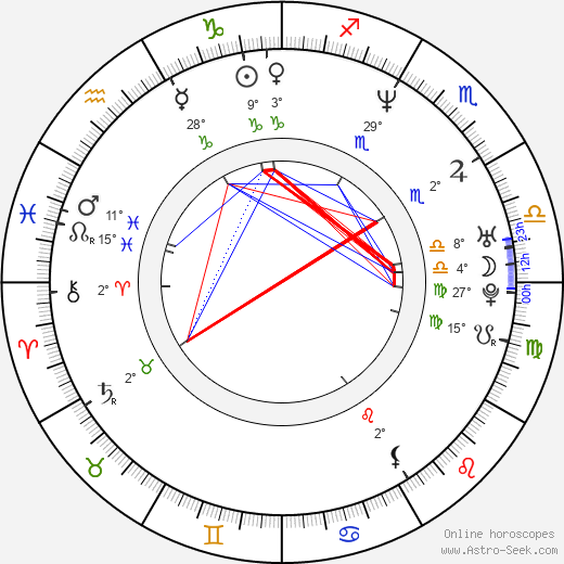 Kate Albrecht birth chart, biography, wikipedia 2020, 2021