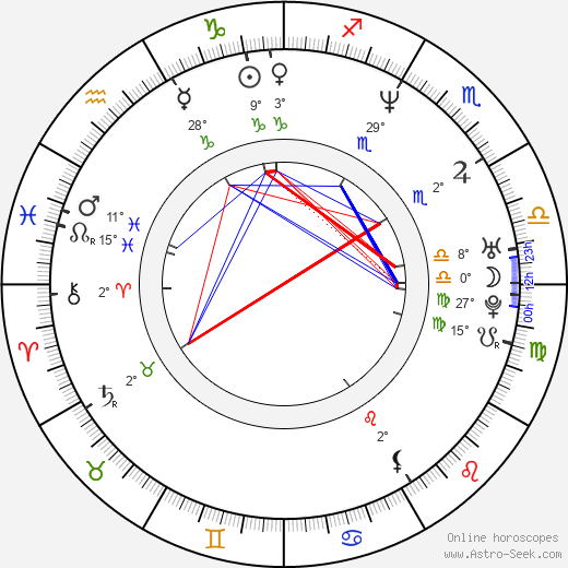 Kate Beahan birth chart, biography, wikipedia 2019, 2020