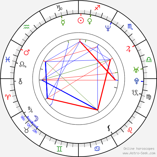Kristy Swanson astro natal birth chart, Kristy Swanson horoscope, astrology