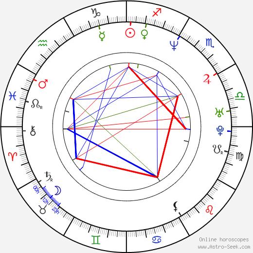 Lauren Sanchez Astro Natal Birth Chart Horoscope Astrology