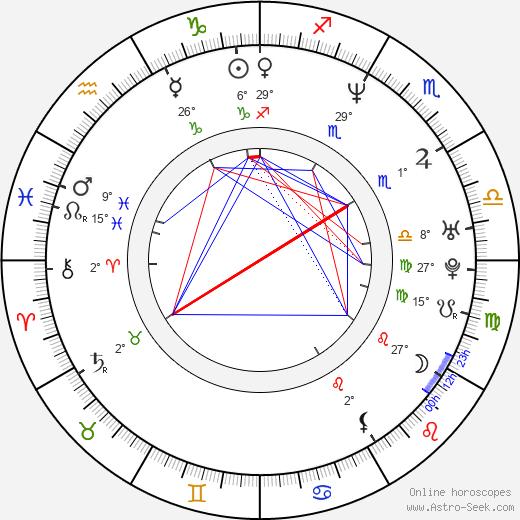 Lines Torwald birth chart, biography, wikipedia 2019, 2020