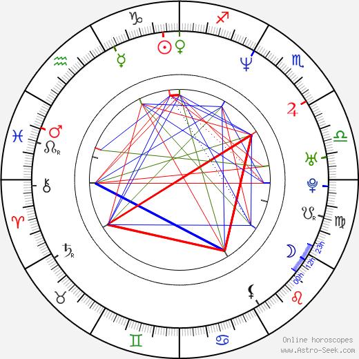 Lines Torwald birth chart, Lines Torwald astro natal horoscope, astrology