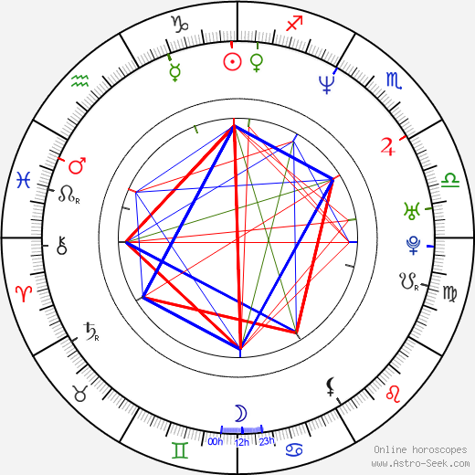 Марта Бирн Martha Byrne день рождения гороскоп, Martha Byrne Натальная карта онлайн